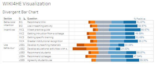 likert-visualization.JPG