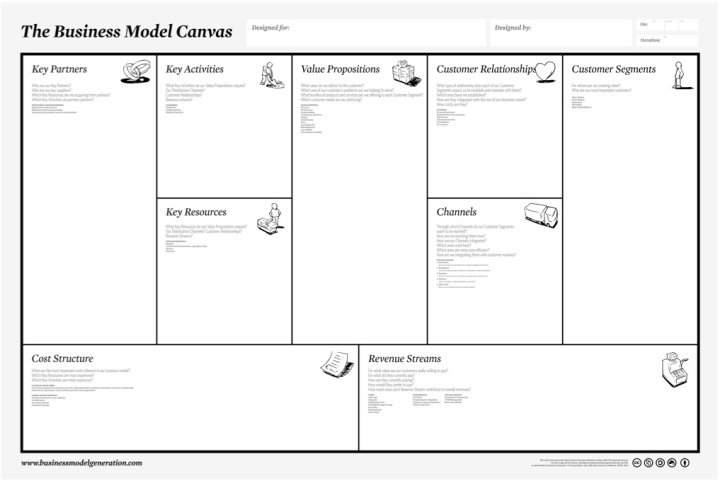 business-model-canvas.jpg